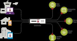 SecureGateway1-1024x555